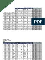Nursing Data Worksheet2