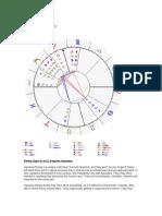 My Astrolgy Report