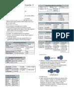 Chem1A Study Guide 1