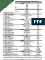 Matriz Curricular RGCG-FD