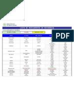 18 5 2011+Lista+de+Med+Refer%c3%8ancia A
