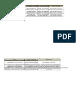 Copia de Clasificacion de Mercados