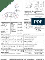 Pre-Calculus Semester 2 Cheat Sheet