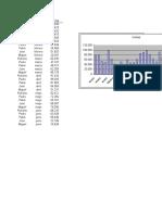 graficos dinamicos Excel
