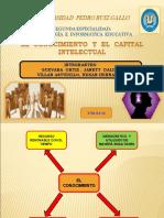 CONOCIMIENTO Y CAPITAL INTELECTUAL