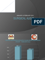 MONTHLY Surgical Audit 2011
