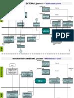 Refurbishment Diagrams Include WS05