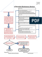 Visio PM Services Procedure (RTL 02 016)