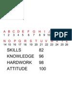 Attitude 100%