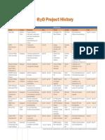 e2o Project History Summary
