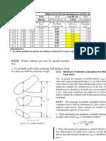 Cálculo de espessura mínima API653 costado Modelo