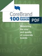 Corebrand Brand Power Ranking