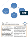 HR Transformation (2)