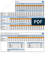 Empresas certificadas en ISO