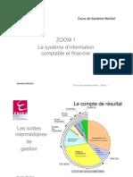 Zoom 1 Systeme Financier