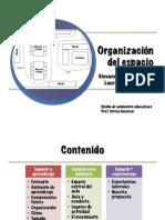 Organización del Espacio Educativo