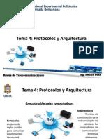 Tema 4 Protocolos y Arquitectura