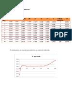 Practica 1_isotermas de Adsorcion