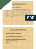 Cuadro Comparativo (1) y Mapa Conceptual (2) [Modo de ad