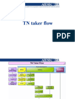 ICX Core Processes and TN Taker Flow