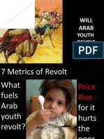 Will Arab Youth Revolt Turn Global