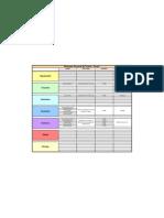 Planeador_Semanal_de_tarefas 16 a 22 de Maio