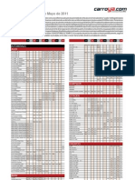 Precios Revista Motor Carros Usados Import a Dos 11 Mayo 2011