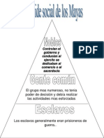 pirmidesocialdelospueblosindigenasmasimportantes-090921183651-phpapp01