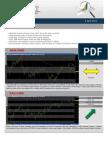 Forex Market Insight 02 June 2011