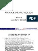 Grado de proteccion