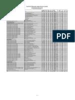 Exam Preparation Progress Tracking APICS CPIM MPR 2010 Template