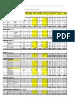 KPI Week 103