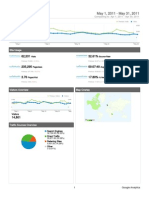 Analytics Www.mzalendo.net 201105 (Month Remainder of Mzalendo)
