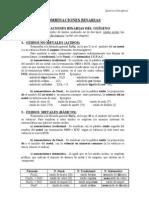 Apuntes nomenclatura inorganica