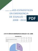 CUADROS_DE_POLITRAUMATIZADOS