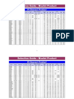 Reeemplazos Datasheet