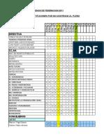 Resumen Quorum 2011
