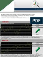 Forex Market Insight 03 June 2011