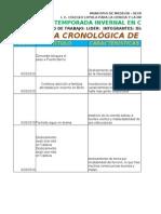 TABLA CRONOLÓGICA CORRECCION