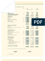 Financial Statements of PIA