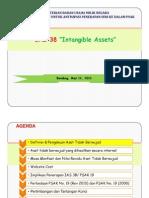 Presentase IAS 38 Intangible Asset