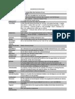 begrippenlijst pathologie