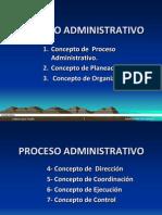 Proceso Administrativo.Resumido