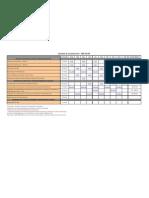 Calendário de treinamentos SEW 2011