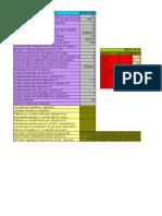 Funciones y Condicionales-9.1 Viernes
