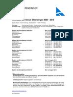 Ferienplan Ehrendingen 2009-2013