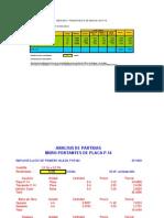 Analisis de Costos de Placa P-14 Para Muro Portante Apilado - Muro en Chilca