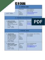 List of Banks _ June 2009