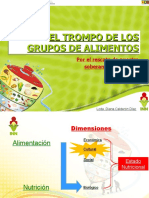 trompodealimentosdcdfinal-090410171659-phpapp02