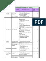 CIMB Cash Assignment - FS Plan 20 Dec
